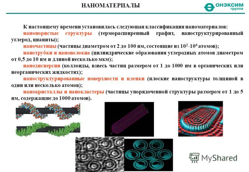 К настоящему времени установилась следующая классификация наноматериалов: нанопористые структуры (терморасширенный графит, наноструктурированный углерод, цианиты); наночастицы (частицы диаметром от 2 до 100 нм, состоящие из 10 2 -10 6 атомов); нанотр