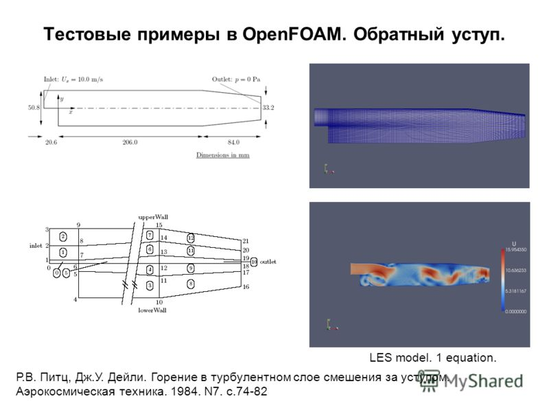 Тестовые примеры в OpenFOAM. Обратный уступ. Р.В. Питц, Дж.У. Дейли. Горение в турбулентном слое смешения за уступом. Аэрокосмическая техника. 1984. N7. с.74-82 LES model. 1 equation.