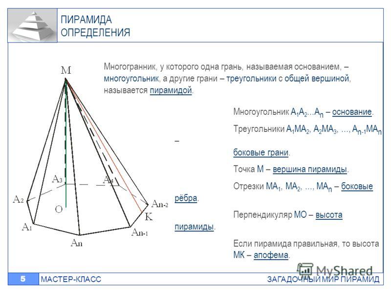 МАСТЕР-КЛАСС ЗАГАДОЧНЫЙ МИР ПИРАМИД 5 ПИРАМИДА ОПРЕДЕЛЕНИЯ Многогранник, у которого одна грань, называемая основанием, – многоугольник, а другие грани – треугольники с общей вершиной, называется пирамидой. Многоугольник A 1 A 2...A n – основание. Тре