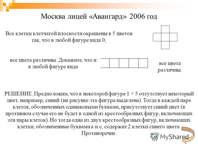 Москва лицей «Авангард» 2006 год Все клетки клетчатой плоскости окрашены в 5 цветов так, что в любой фигуре вида 0, все цвета различны. все цвета различны. Докажите, что и в любой фигуре вида РЕШЕНИЕ. Предположим, что в некоторой фигуре 1 × 5 отсутст