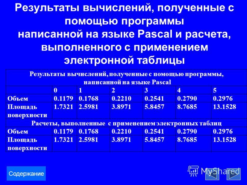 Результаты вычислений, полученные с помощью программы написанной на языке Pascal и расчета, выполненного с применением электронной таблицы Содержание Результаты вычислений, полученные с помощью программы, написанной на языке Pascal 012345 Объем0.1179