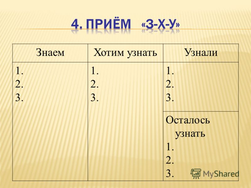 ЗнаемХотим узнатьУзнали 1. 2. 3. 1. 2. 3. 1. 2. 3. Осталось узнать 1. 2. 3. 18