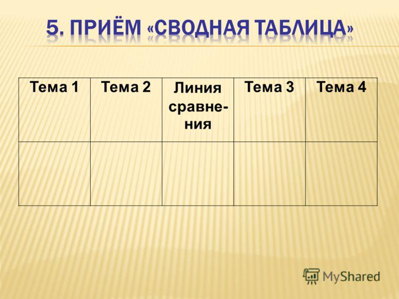 Тема 1Тема 2Линия сравне- ния Тема 3Тема 4 20