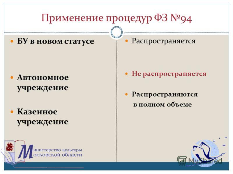 Применение процедур ФЗ 94 БУ в новом статусе Автономное учреждение Казенное учреждение Распространяется Не распространяется Распространяются в полном объеме
