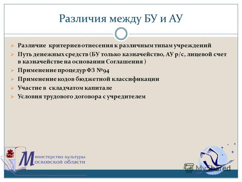 Различия между БУ и АУ Различие критериев отнесения к различным типам учреждений Путь денежных средств (БУ только казначейство, АУ р/с, лицевой счет в казначействе на основании Соглашения ) Применение процедур ФЗ 94 Применение кодов бюджетной классиф
