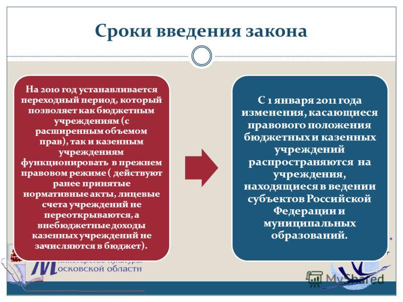 Сроки введения закона На 2010 год устанавливается переходный период, который позволяет как бюджетным учреждениям (с расширенным объемом прав), так и казенным учреждениям функционировать в прежнем правовом режиме ( действуют ранее принятые нормативные