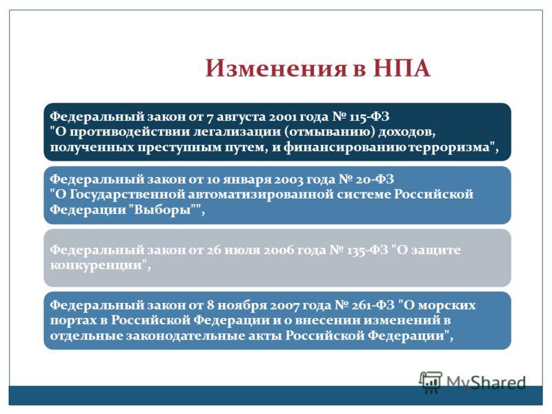 Изменения в НПА Федеральный закон от 7 августа 2001 года 115-ФЗ