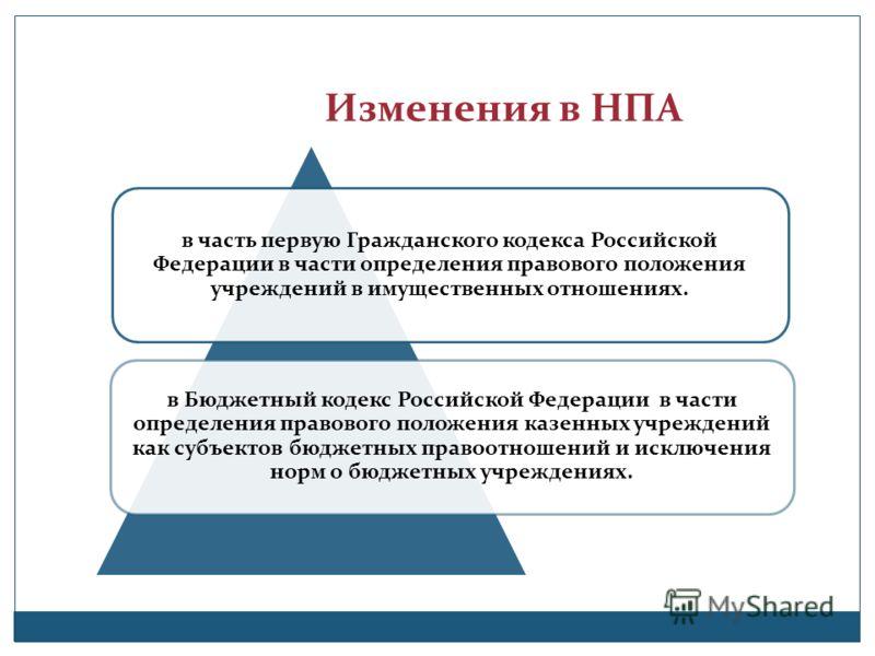 Изменения в НПА в часть первую Гражданского кодекса Российской Федерации в части определения правового положения учреждений в имущественных отношениях. в Бюджетный кодекс Российской Федерации в части определения правового положения казенных учреждени
