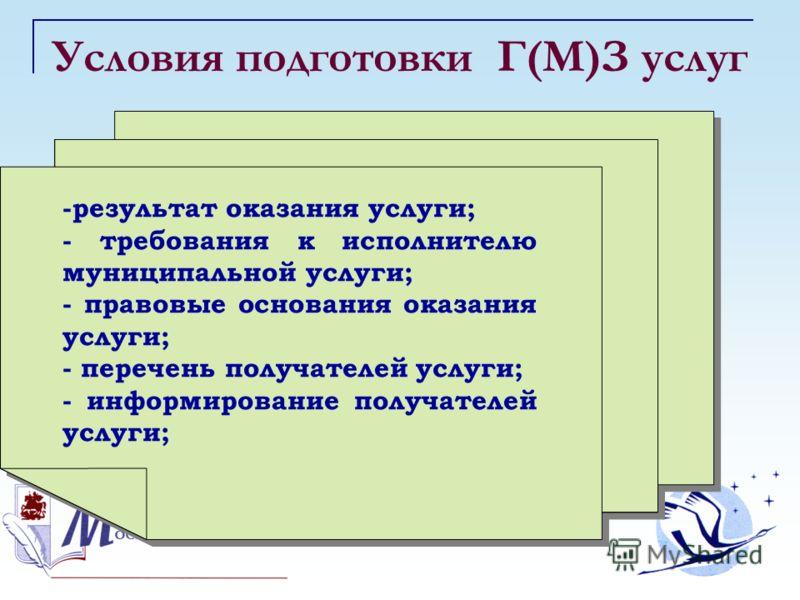 Условия подготовки Г(М)З услуг -результат оказания услуги; - требования к исполнителю муниципальной услуги; - правовые основания оказания услуги; - перечень получателей услуги; - информирование получателей услуги; -результат оказания услуги; - требов