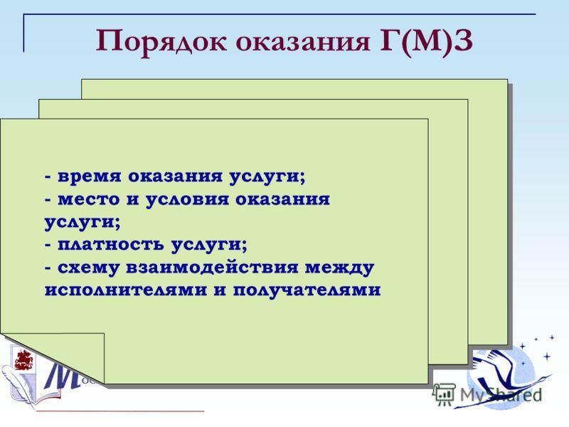 Порядок оказания Г(М)З - время оказания услуги; - место и условия оказания услуги; - платность услуги; - схему взаимодействия между исполнителями и получателями - время оказания услуги; - место и условия оказания услуги; - платность услуги; - схему в