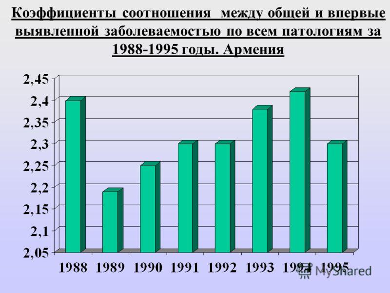 Коэффициенты соотношения между общей и впервые выявленной заболеваемостью по всем патологиям за 1988-1995 годы. Армения