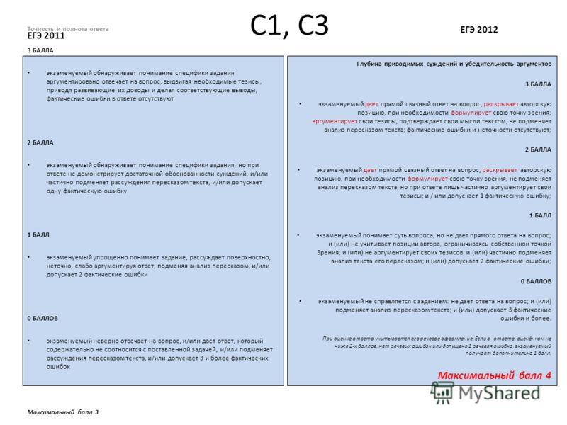 С1, С3 ЕГЭ 2011 Точность и полнота ответа 3 БАЛЛА экзаменуемый обнаруживает понимание специфики задания аргументировано отвечает на вопрос, выдвигая необходимые тезисы, приводя развивающие их доводы и делая соответствующие выводы, фактические ошибки