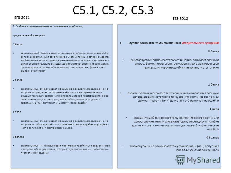 С5.1, С5.2, С5.3 ЕГЭ 2011 1. Глубина и самостоятельность понимания проблемы, предложенной в вопросе 3 балла экзаменуемый обнаруживает понимание проблемы, предложенной в вопросе; формулирует своё мнение с учетом позиции автора, выдвигая необходимые те
