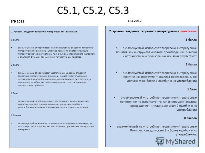 С5.1, С5.2, С5.3 ЕГЭ 2011 2. Уровень владения теоретико-литературными знаниями 3 балла экзаменуемый обнаруживает высокий уровень владения теоретико- литературными знаниями, уместно применяя соответствующие литературоведческие термины при анализе лите