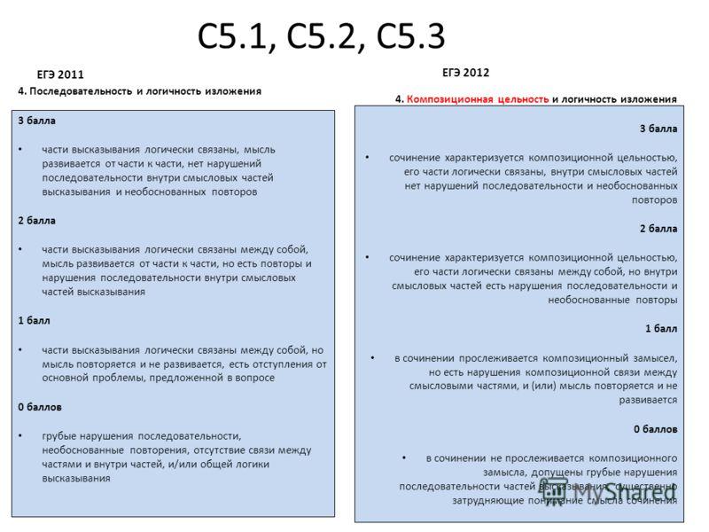 С5.1, С5.2, С5.3 ЕГЭ 2011 4. Последовательность и логичность изложения 3 балла части высказывания логически связаны, мысль развивается от части к части, нет нарушений последовательности внутри смысловых частей высказывания и необоснованных повторов 2