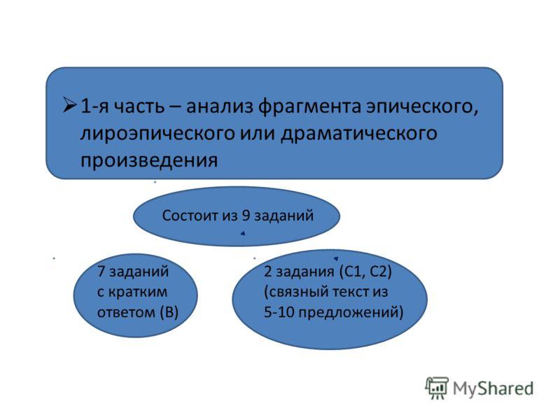 1-я часть – анализ фрагмента эпического, лироэпического или драматического произведения 2 задания (С1, С2) (связный текст из 5-10 предложений) Состоит из 9 заданий 7 заданий с кратким ответом (В)