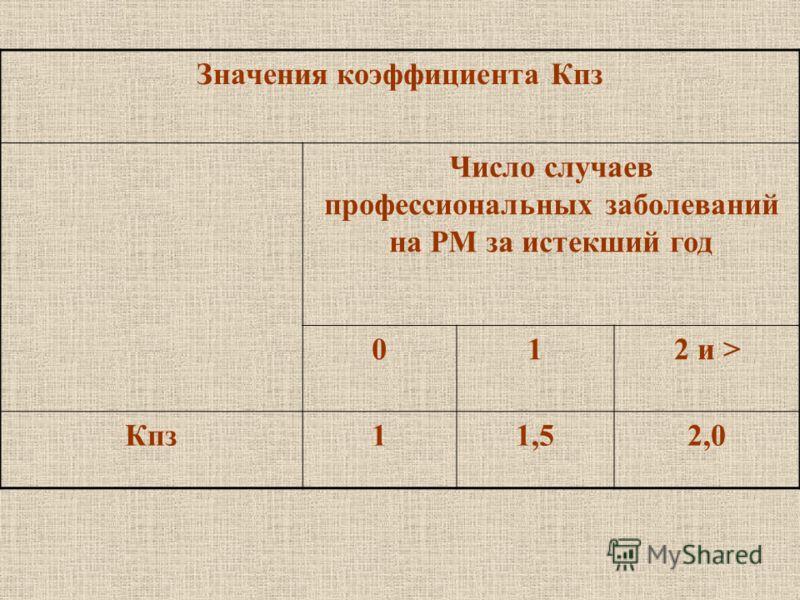 Значения коэффициента Кпз Число случаев профессиональных заболеваний на РМ за истекший год 012 и > Кпз11,52,0
