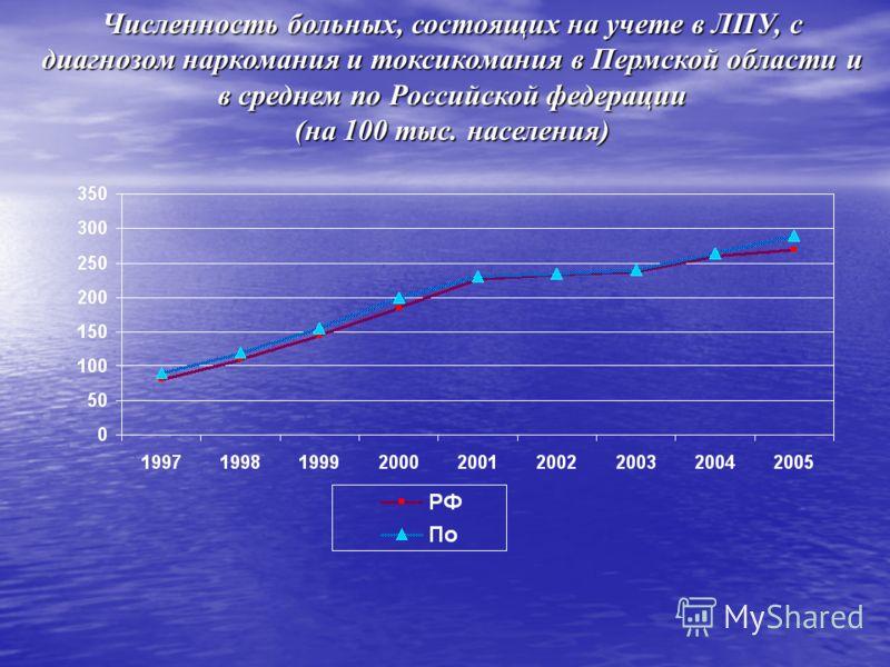 Численность больных, состоящих на учете в ЛПУ, с диагнозом наркомания и токсикомания в Пермской области и в среднем по Российской федерации (на 100 тыс. населения)