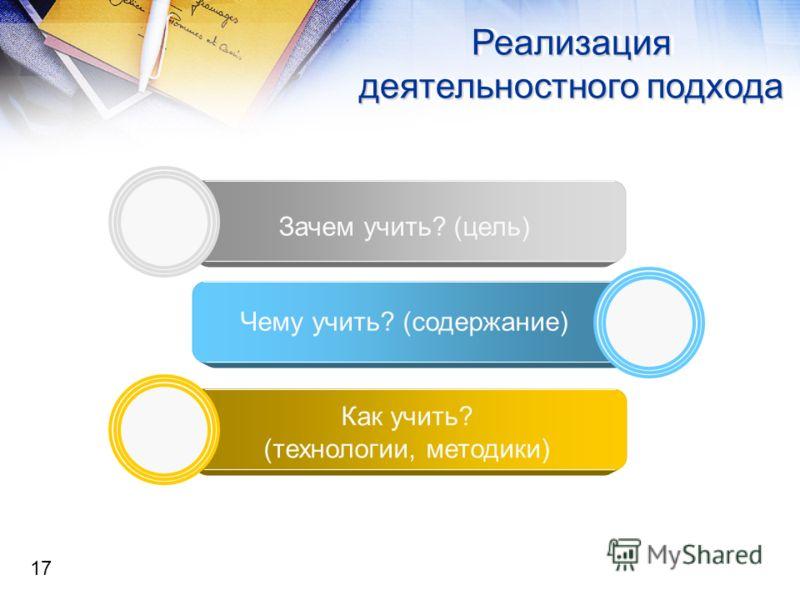 Реализация деятельностного подхода Реализация Зачем учить? (цель) Чему учить? (содержание) Как учить? (технологии, методики) 17