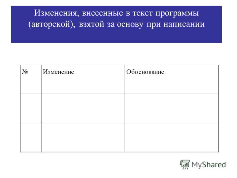 Изменения, внесенные в текст программы (авторской), взятой за основу при написании ИзменениеОбоснование