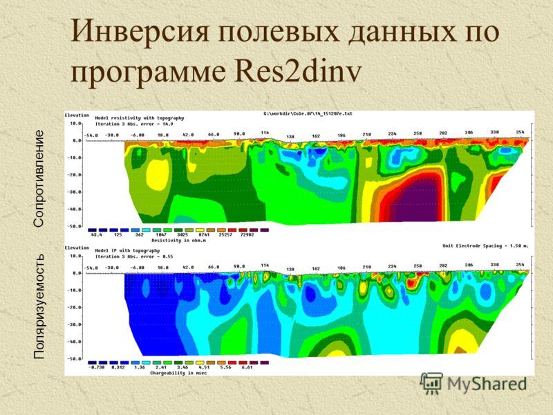 Инверсия полевых данных по программе Res2dinv Сопротивление Поляризуемость