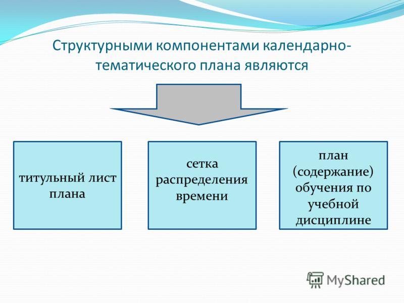 Структурными компонентами календарно- тематического плана являются титульный лист плана сетка распределения времени план (содержание) обучения по учебной дисциплине