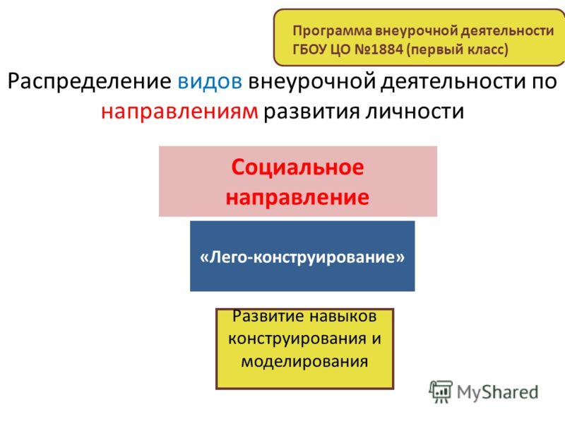 Распределение видов внеурочной деятельности по направлениям развития личности Программа внеурочной деятельности ГБОУ ЦО 1884 (первый класс) Социальное направление «Лего-конструирование» Развитие навыков конструирования и моделирования