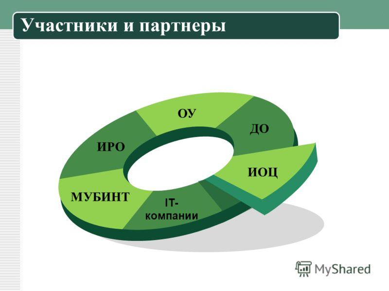 Участники и партнеры ИОЦ ДО ИРО ОУ МУБИНТ IT- компании