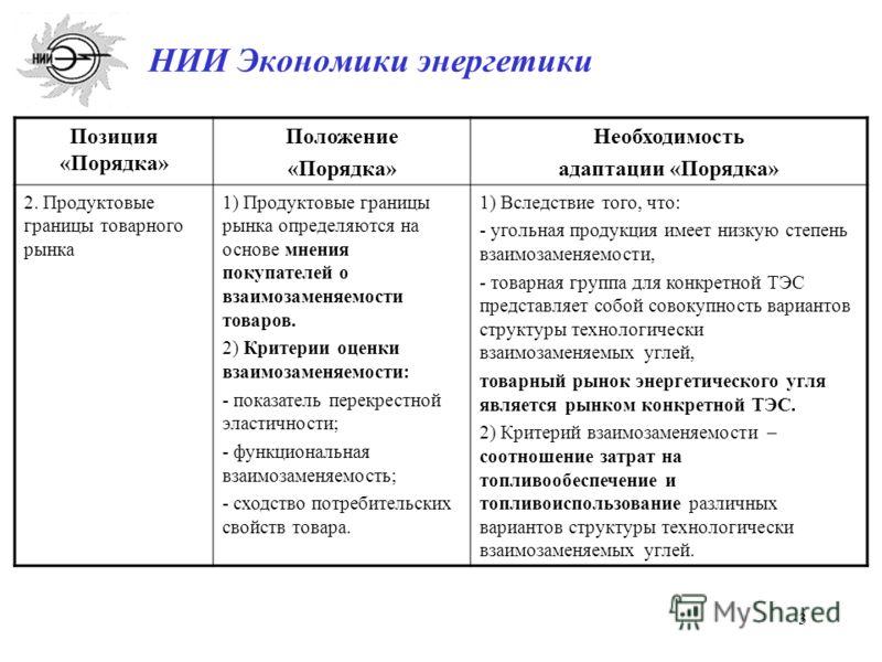 3 Позиция «Порядка» Положение «Порядка» Необходимость адаптации «Порядка» 2. Продуктовые границы товарного рынка 1) Продуктовые границы рынка определяются на основе мнения покупателей о взаимозаменяемости товаров. 2) Критерии оценки взаимозаменяемост