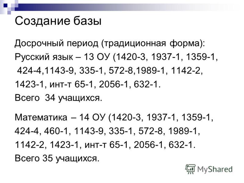 Создание базы Досрочный период (традиционная форма): Русский язык – 13 ОУ (1420-3, 1937-1, 1359-1, 424-4,1143-9, 335-1, 572-8,1989-1, 1142-2, 1423-1, инт-т 65-1, 2056-1, 632-1. Всего 34 учащихся. Математика – 14 ОУ (1420-3, 1937-1, 1359-1, 424-4, 460