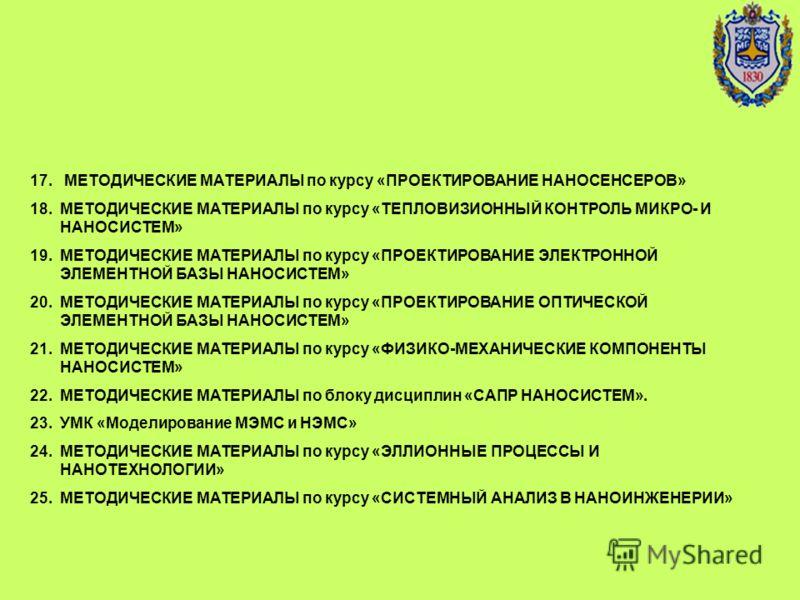 17. МЕТОДИЧЕСКИЕ МАТЕРИАЛЫ по курсу «ПРОЕКТИРОВАНИЕ НАНОСЕНСЕРОВ» 18.МЕТОДИЧЕСКИЕ МАТЕРИАЛЫ по курсу «ТЕПЛОВИЗИОННЫЙ КОНТРОЛЬ МИКРО- И НАНОСИСТЕМ» 19.МЕТОДИЧЕСКИЕ МАТЕРИАЛЫ по курсу «ПРОЕКТИРОВАНИЕ ЭЛЕКТРОННОЙ ЭЛЕМЕНТНОЙ БАЗЫ НАНОСИСТЕМ» 20.МЕТОДИЧЕС
