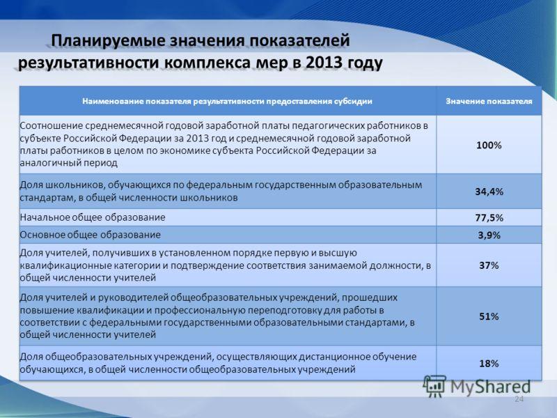 Планируемые значения показателей результативности комплекса мер в 2013 году 24