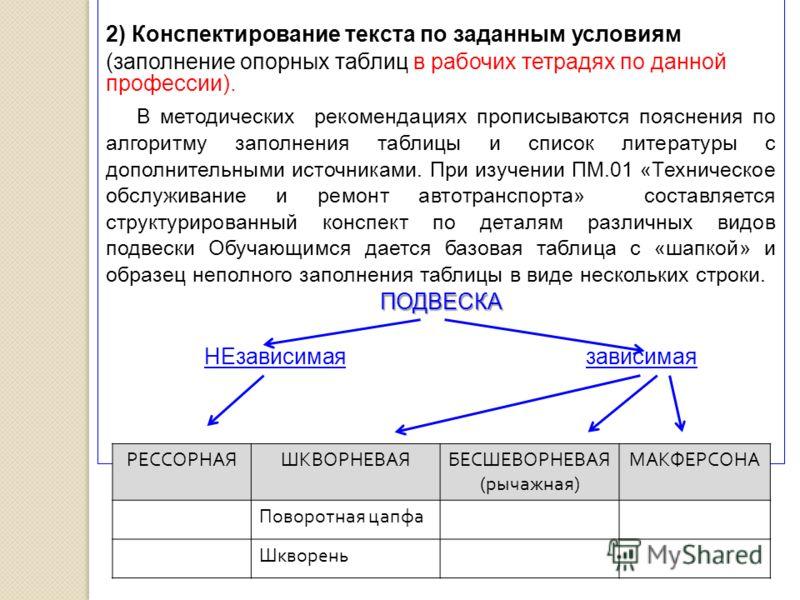 2) Конспектирование текста по заданным условиям (заполнение опорных таблиц в рабочих тетрадях по данной профессии). В методических рекомендациях прописываются пояснения по алгоритму заполнения таблицы и список литературы с дополнительными источниками