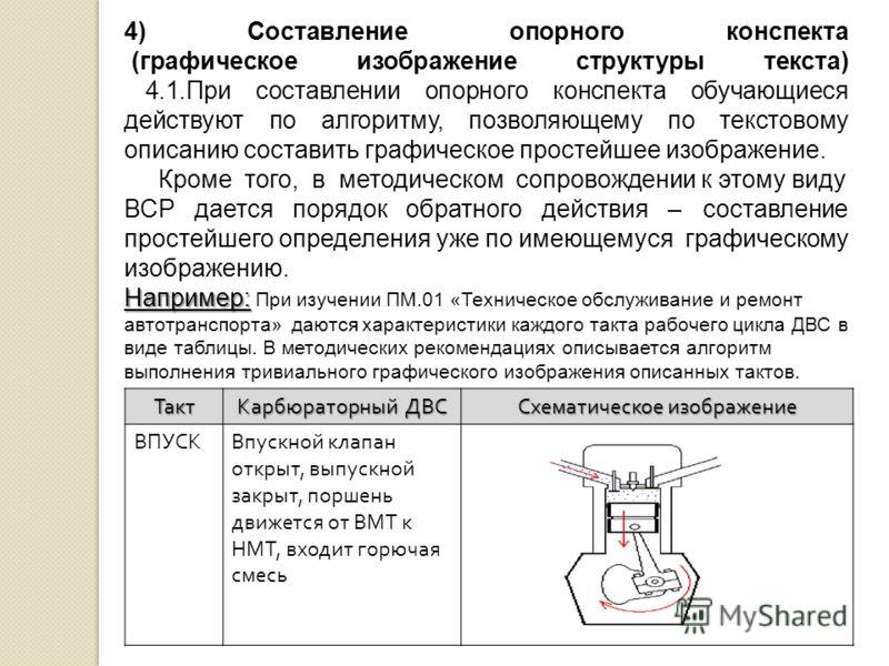 4) Составление опорного конспекта (графическое изображение структуры текста) 4.1.При составлении опорного конспекта обучающиеся действуют по алгоритму, позволяющему по текстовому описанию составить графическое простейшее изображение. Например: Кроме