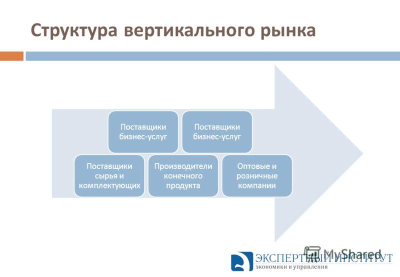 Структура вертикального рынка Поставщики сырья и комплектующих Производители конечного продукта Оптовые и розничные компании Поставщики бизнес - услуг