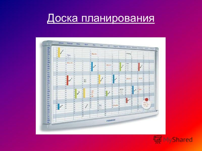 Доска планирования