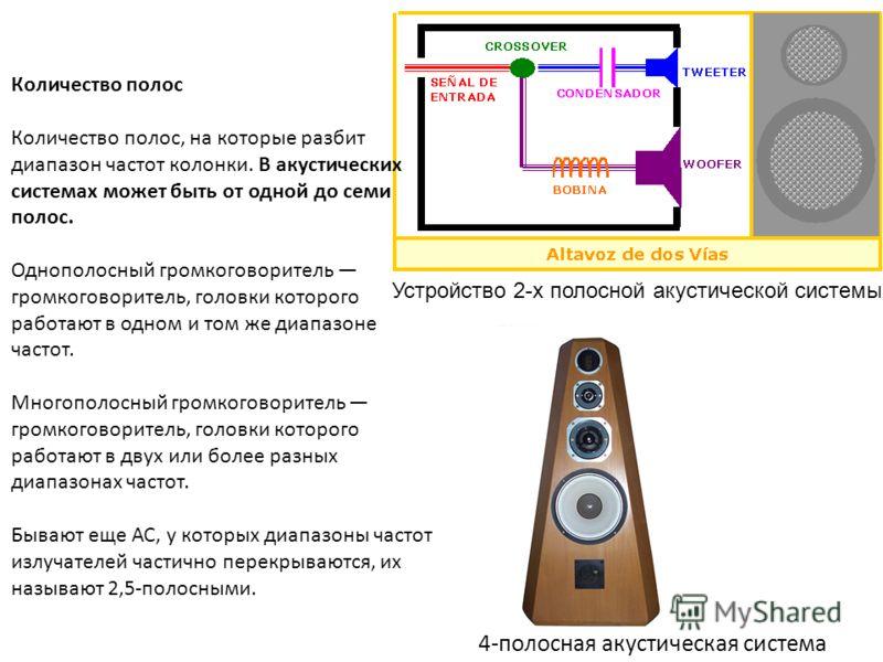 Устройство 2-х полосной акустической системы 4-полосная акустическая система Количество полос Количество полос, на которые разбит диапазон частот колонки. В акустических системах может быть от одной до семи полос. Однополосный громкоговоритель громко