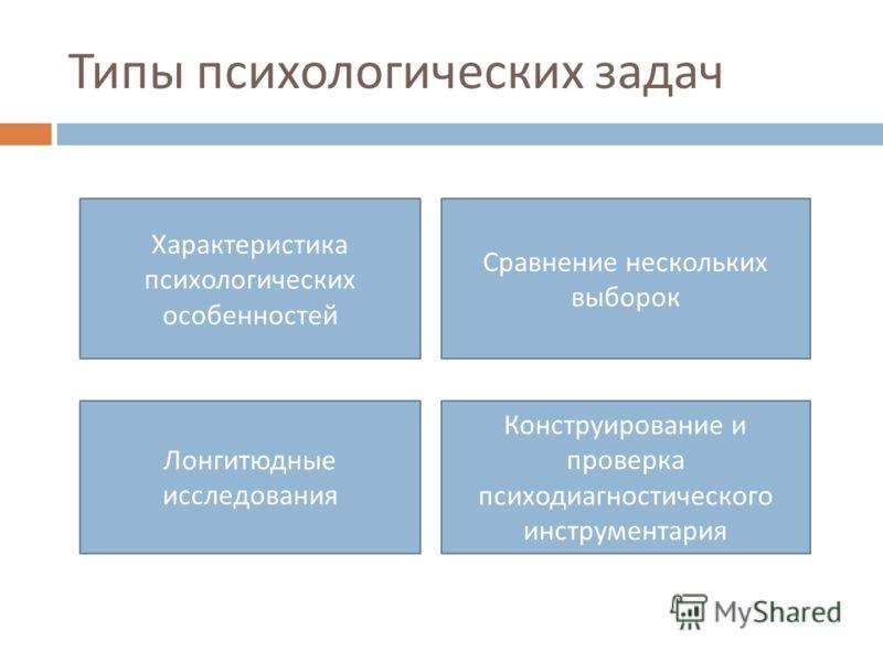 Типы психологических задач Конструирование и проверка психодиагностического инструментария Лонгитюдные исследования Сравнение нескольких выборок Характеристика психологических особенностей
