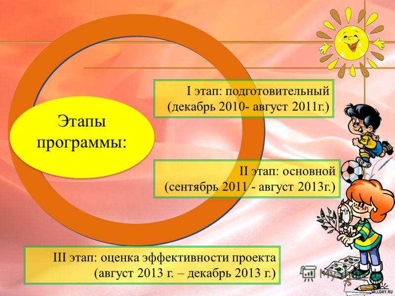 5 Этапы программы: III этап: оценка эффективности проекта (август 2013 г. – декабрь 2013 г.) II этап: основной (сентябрь 2011 - август 2013г.) I этап: подготовительный (декабрь 2010- август 2011г.)