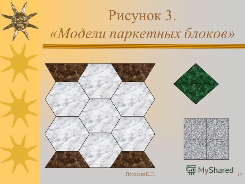 Поздеева Е.Н.14 Рисунок 3. «Модели паркетных блоков»