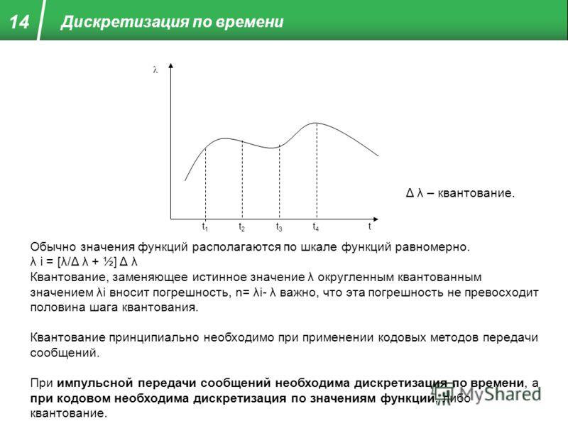 Дискретизация по времени t1t1 t2t2 t3t3 t4t4 t λ Обычно значения функций располагаются по шкале функций равномерно. λ i = [λ/Δ λ + ½] Δ λ Квантование, заменяющее истинное значение λ округленным квантованным значением λi вносит погрешность, n= λi- λ в