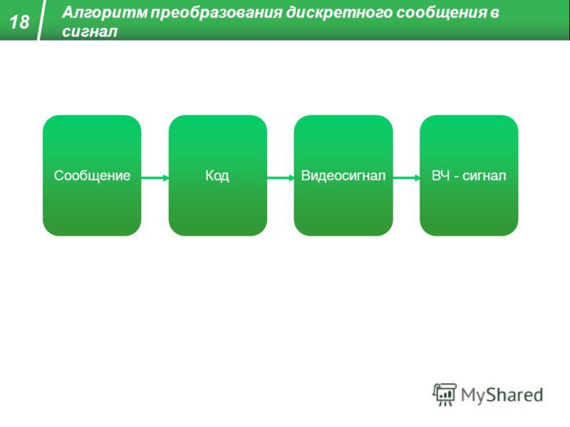 Алгоритм преобразования дискретного сообщения в сигнал СообщениеКодВидеосигналВЧ - сигнал 18