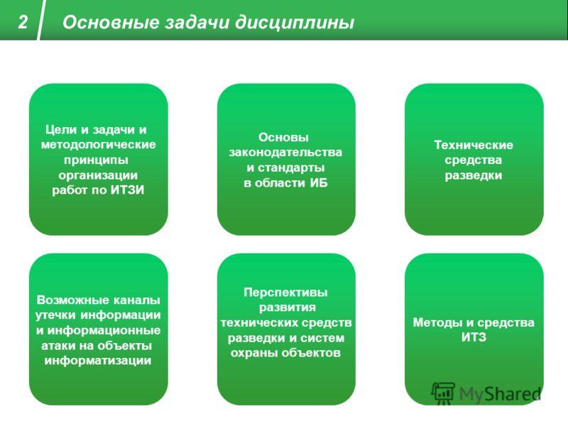 Основные задачи дисциплины 2 Цели и задачи и методологические принципы организации работ по ИТЗИ Основы законодательства и стандарты в области ИБ Технические средства разведки Возможные каналы утечки информации и информационные атаки на объекты инфор