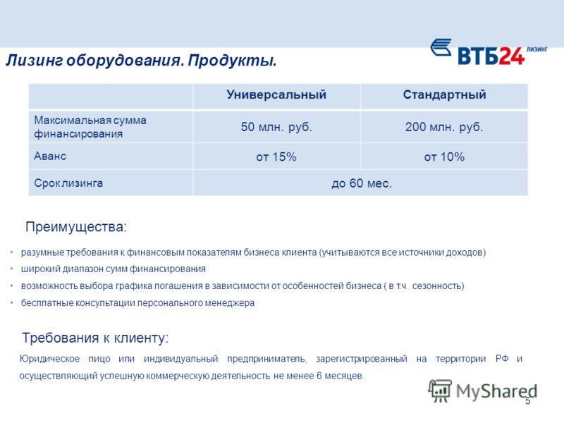 Лизинг оборудования. Продукты. 5 УниверсальныйСтандартный Максимальная сумма финансирования 50 млн. руб.200 млн. руб. Аванс от 15%от 10% Срок лизинга до 60 мес. Преимущества: разумные требования к финансовым показателям бизнеса клиента (учитываются в