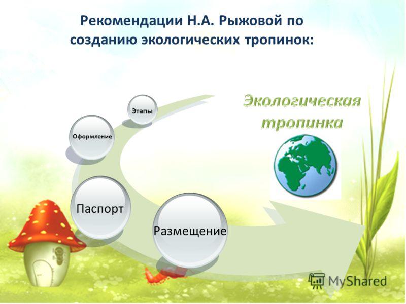 Рекомендации Н.А. Рыжовой по созданию экологических тропинок: Размещение Паспорт Оформление Этапы