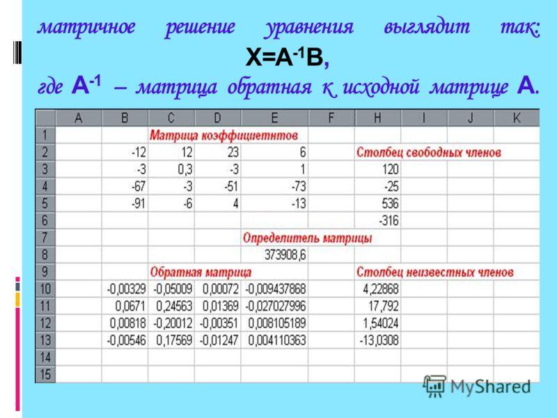 Системы линейных алгебраических уравнений -12X 1 +12X 2 +23X 3 +6X 4 =120 -3X 1 +0.3X 2 -3X 3 +X 4 =-25 -67X 1 -3X 2 -51X 3 -73X 4 =536 -91X 1 -6X 2 +4X 3 -13X 4 =-316 Пример: рассчитать определитель системы, пользуясь функцией МОПРЕД.