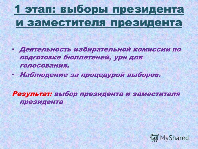 1 этап: выборы президента и заместителя президента Деятельность избирательной комиссии по подготовке бюллетеней, урн для голосования. Наблюдение за процедурой выборов. Результат: выбор президента и заместителя президента
