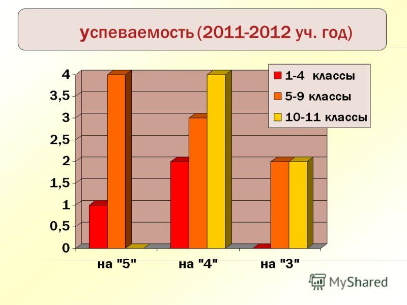 у спеваемость (2011-2012 уч. год)