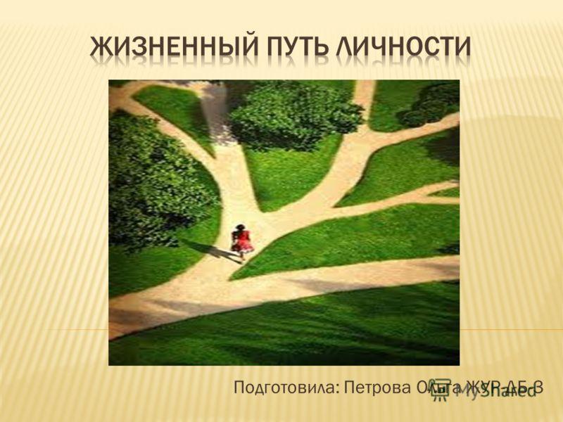 Подготовила: Петрова Ольга ЖУР-ДБ-3