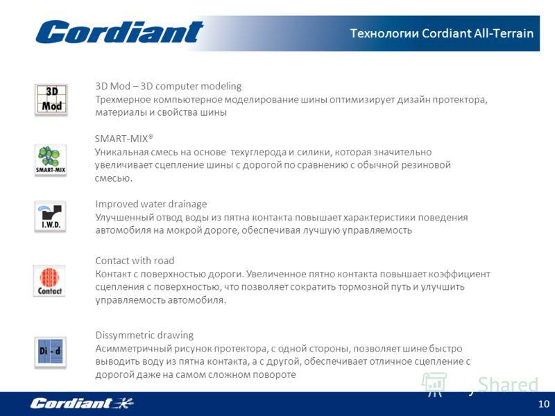 SMART-MIX® Уникальная смесь на основе техуглерода и силики, которая значительно увеличивает сцепление шины с дорогой по сравнению с обычной резиновой смесью. Improved water drainage Улучшенный отвод воды из пятна контакта повышает характеристики пове